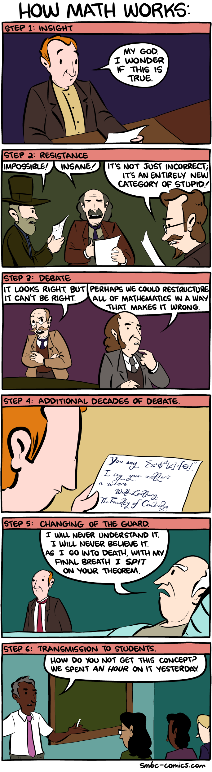 Saturday Morning Breakfast Cereal How Math Works