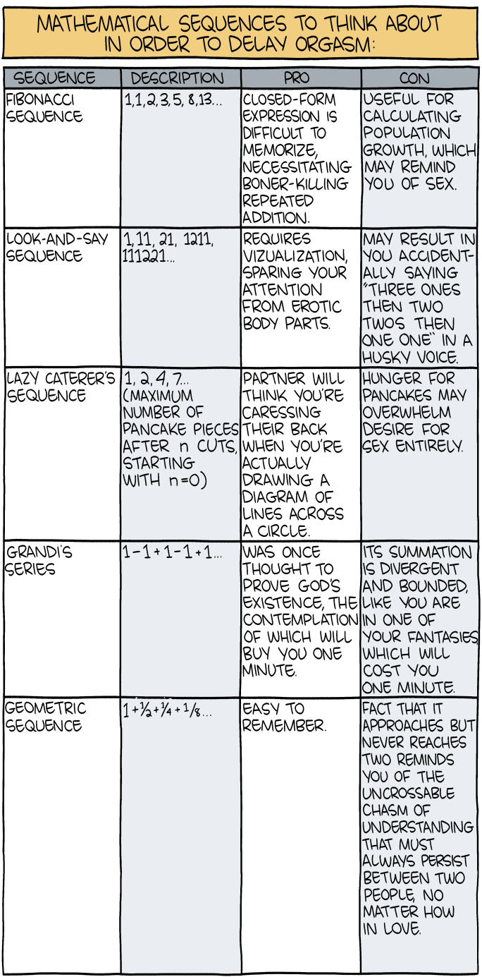 Saturday Morning Breakfast Cereal - Mathematical Methods